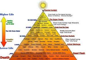piramide mhz