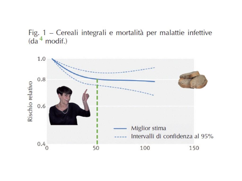 cerali-integrali-e-mortalita-da-malattie-infettive